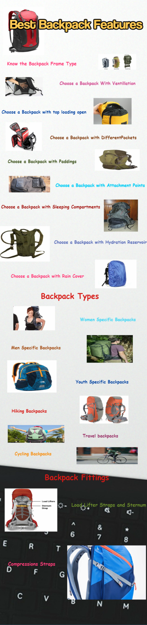 Infographics on Choosing the best Backpacks